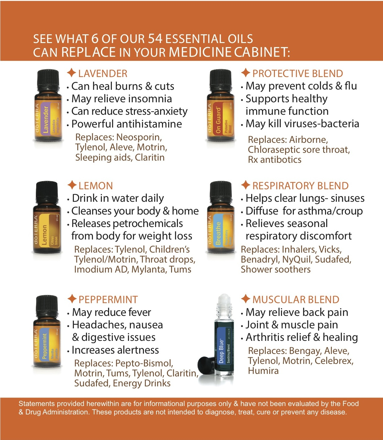 Essential Oils The Perplexing Palate
