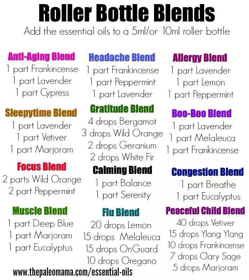 essential oils blending chart pdf